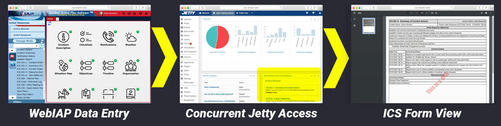 Website views for IAP and Jetty